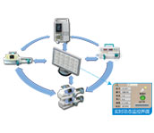 Infusion management system